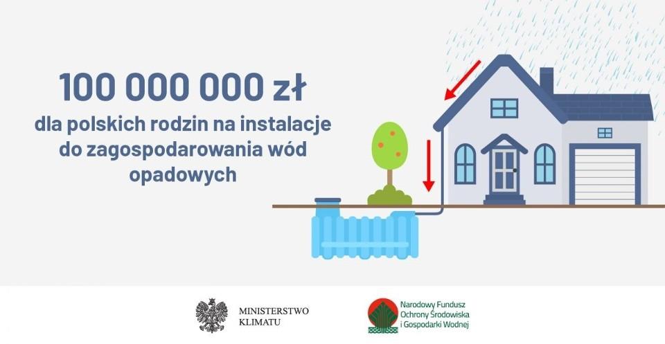 """Ilustracja do informacji: Nabór w programie """"Moja Woda"""""""